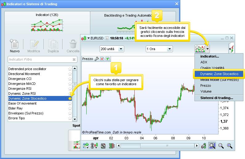Imparare a fare trading con un software di analisi tecnica for Software di architettura gratuito online