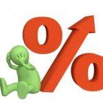 Il Tasso di interesse applicato ai mutui dalle banche