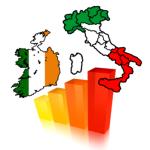 Il Costo della vita in Italia nel 2017